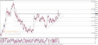 The USDCHF is recovering – Analysis - 23-09-2021
