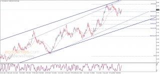 Sugar price breaches the resistance – Analysis - 23-09-2021