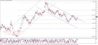 Wheat price is recovering – Analysis - 23-09-2021
