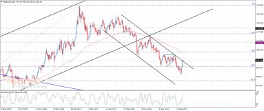 Platinum provides positive signal – Analysis – 23-9-2021