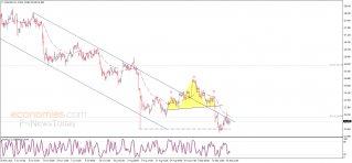 Silver price needs negative motive - Analysis - 24-09-2021