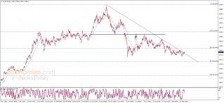 Soybean price crawls upwards – Analysis - 24-09-2021