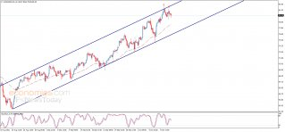 Crude oil price achieves the first target – Analysis - 13-10-2021