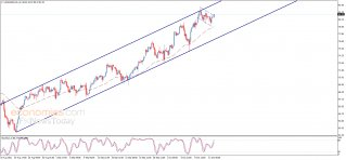 Crude oil price hits the first target – Analysis - 14-10-2021