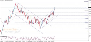 Midday update for the AUDUSD 14-10-2021