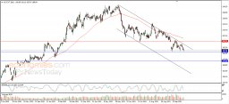 Caterpillar declines within a descending price channel - Analysis - 14-10-2021